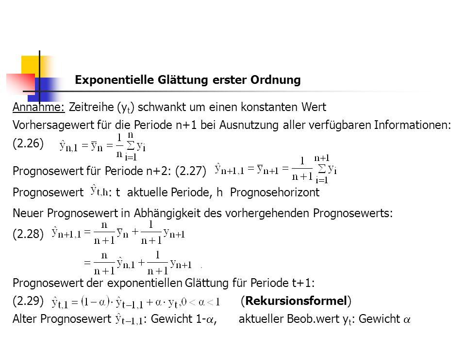 Exponentielle Glättung erster Ordnung Annahme: Zeitreihe (y t ) schwankt um einen konstanten Wert Vorhersagewert für die Periode n+1 bei Ausnutzung al