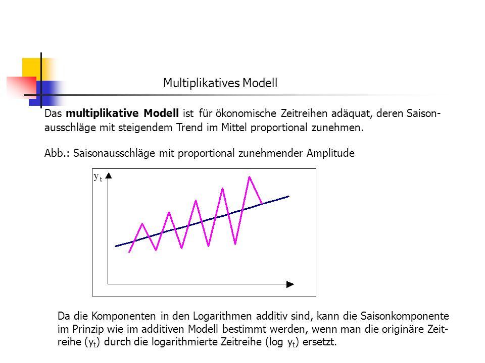Multiplikatives Modell Das multiplikative Modell ist für ökonomische Zeitreihen adäquat, deren Saison- ausschläge mit steigendem Trend im Mittel propo