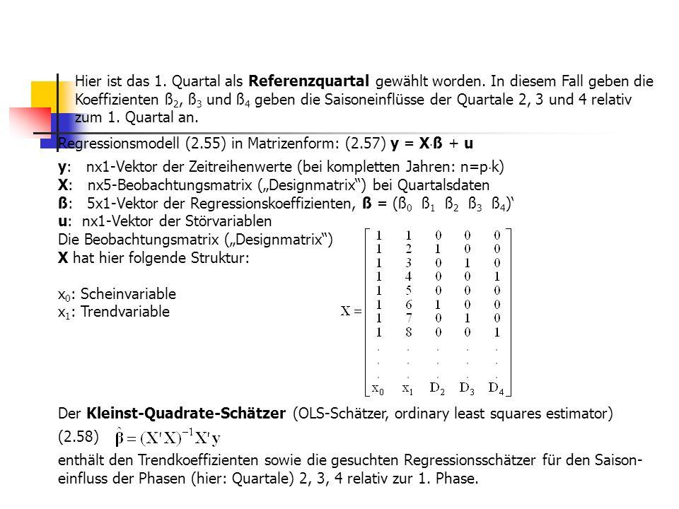 Regressionsmodell (2.55) in Matrizenform: (2.57) y = X ß + u y: nx1-Vektor der Zeitreihenwerte (bei kompletten Jahren: n=p k) X: nx5-Beobachtungsmatri