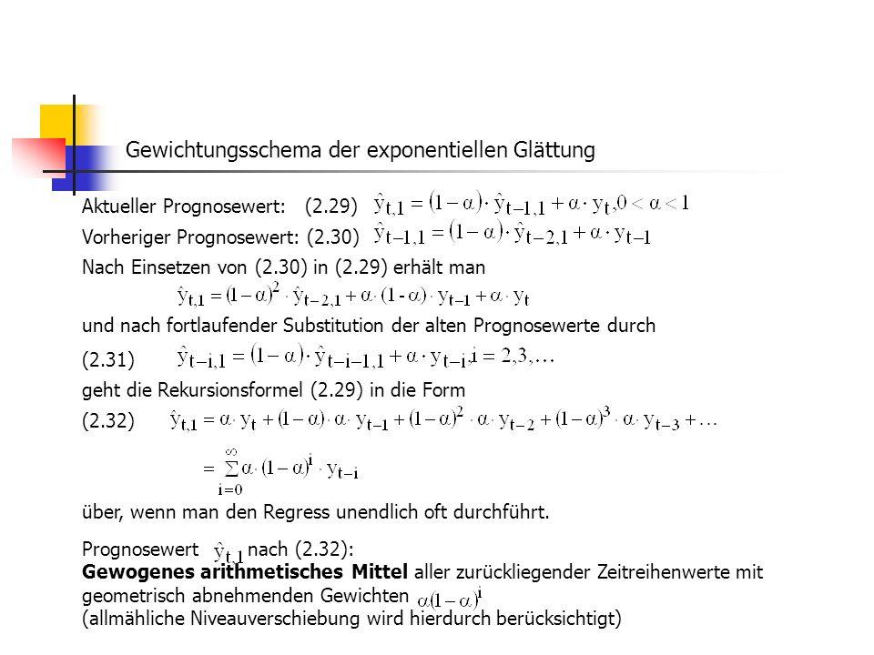Gewichtungsschema der exponentiellen Glättung Aktueller Prognosewert: (2.29) Vorheriger Prognosewert: (2.30) Nach Einsetzen von (2.30) in (2.29) erhäl