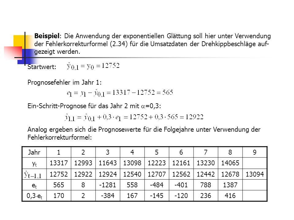 Bedeutung des Gewichtsfaktors für die Glättung, Reagibilität und den Einfluss der Zeitreihenwerte klein groß Glättungseffekt der Vorhersagegroßklein Reagibilität auf irreguläre Schwankungenkleingroß Berücksichtigung neuer Zeitreihenwerteschwachstark Berücksichtigung älterer Zeitreihenwertestarkschwach Wahl des Glättungsparameters Optimaler Wert für durch Vergleich der Anpassung alternativer Werte zwischen 0 und 1 in einem Stützbereich Kriterien: Mean Square Error (MSE) oder Root Mean Square Error (RMSE) (2.36) (2.37) In der Praxis wird häufig ein -Wert zwischen 0,1 und 0,3 gewählt.