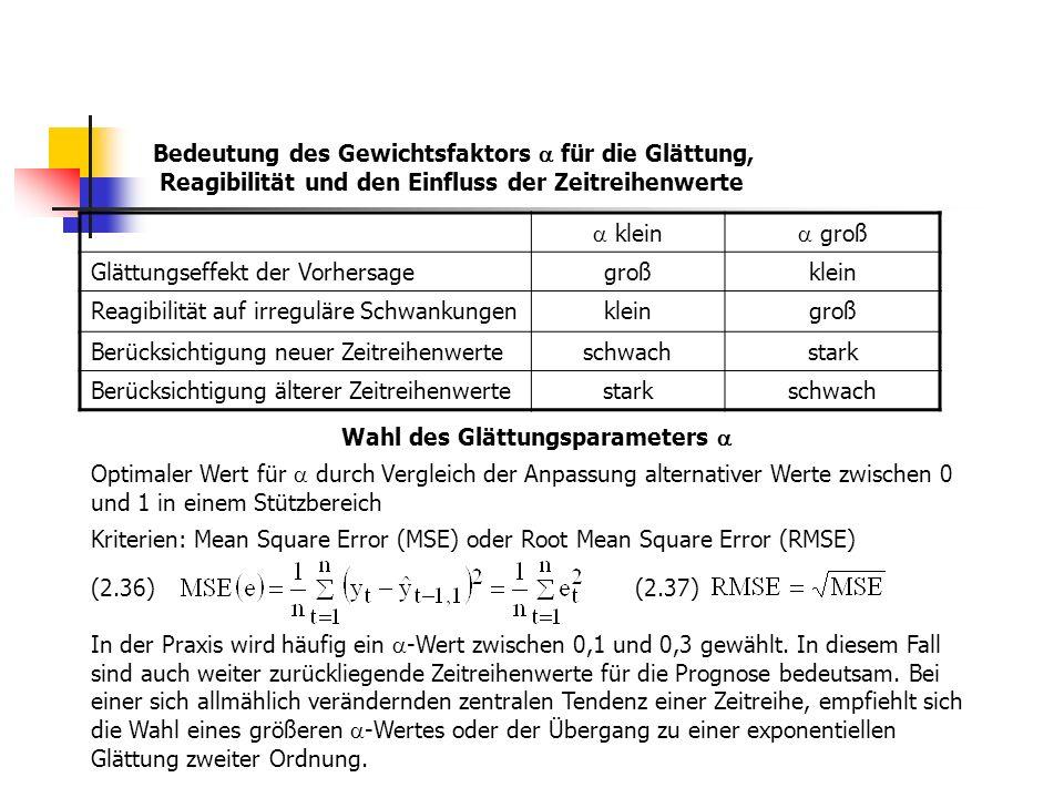 Bedeutung des Gewichtsfaktors für die Glättung, Reagibilität und den Einfluss der Zeitreihenwerte klein groß Glättungseffekt der Vorhersagegroßklein R