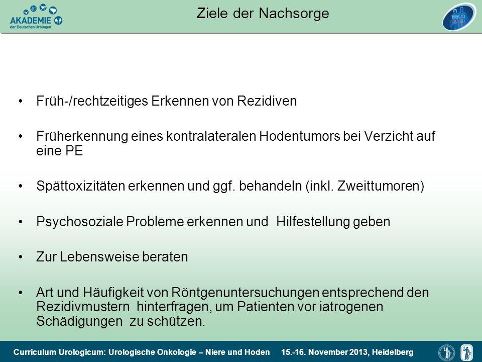 Curriculum Urologicum: Urologische Onkologie – Niere und Hoden 15.-16. November 2013, Heidelberg Ziele der Nachsorge Früh-/rechtzeitiges Erkennen von