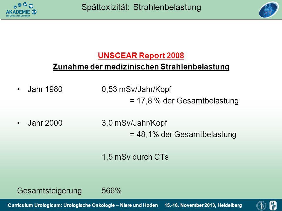 Curriculum Urologicum: Urologische Onkologie – Niere und Hoden 15.-16. November 2013, Heidelberg Spättoxizität: Strahlenbelastung UNSCEAR Report 2008