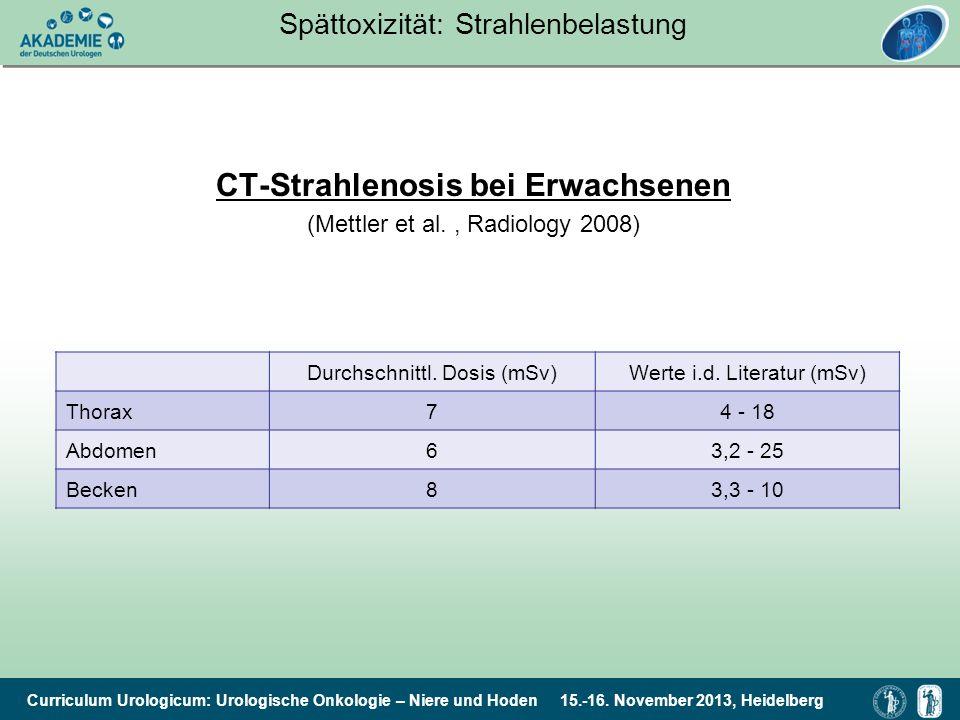 Curriculum Urologicum: Urologische Onkologie – Niere und Hoden 15.-16. November 2013, Heidelberg Spättoxizität: Strahlenbelastung CT-Strahlenosis bei