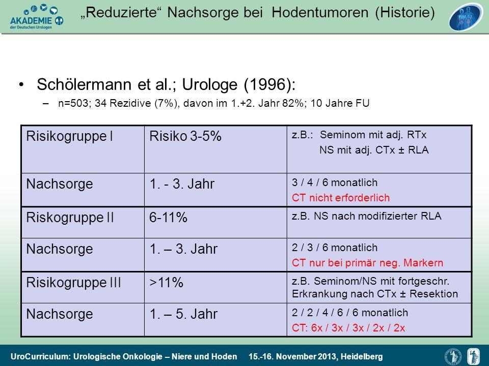 UroCurriculum: Urologische Onkologie – Niere und Hoden 15.-16. November 2013, Heidelberg Reduzierte Nachsorge bei Hodentumoren (Historie) Schölermann