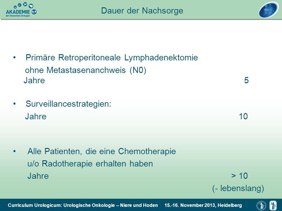 Curriculum Urologicum: Urologische Onkologie – Niere und Hoden 15.-16. November 2013, Heidelberg Dauer der Nachsorge Primäre Retroperitoneale Lymphade