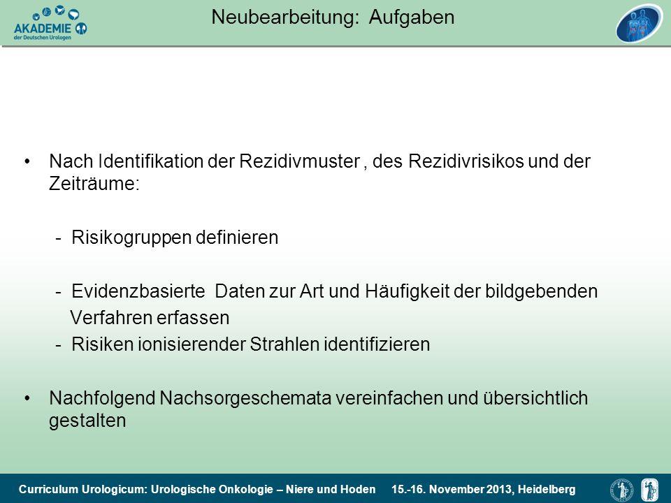 Curriculum Urologicum: Urologische Onkologie – Niere und Hoden 15.-16. November 2013, Heidelberg Neubearbeitung: Aufgaben Nach Identifikation der Rezi