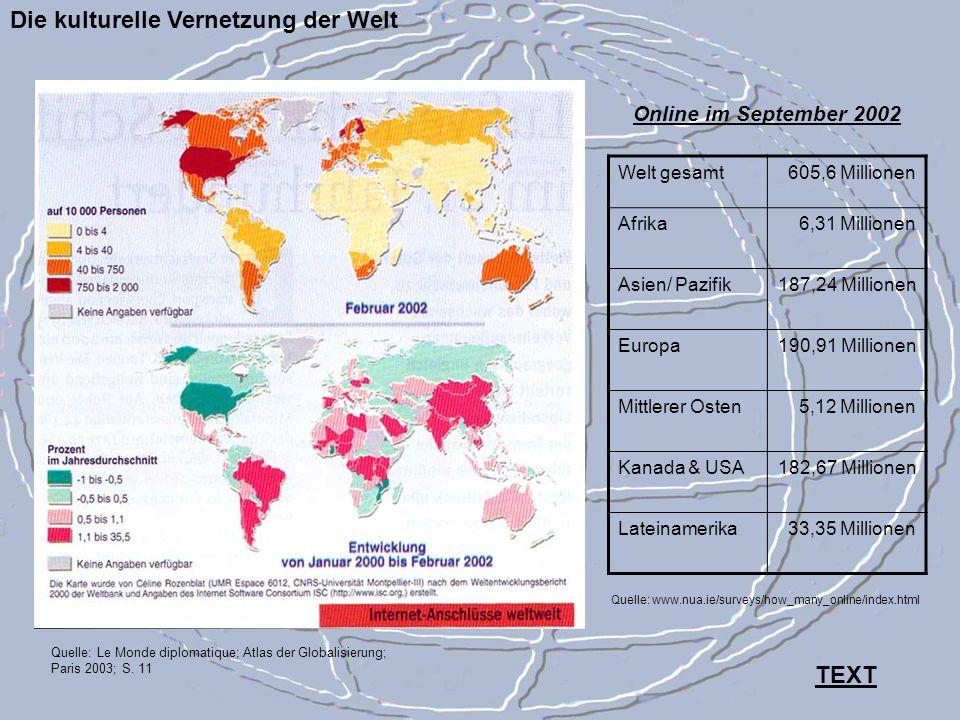 Die kulturelle Vernetzung der Welt Quelle: Le Monde diplomatique; Atlas der Globalisierung; Paris 2003; S. 11 Welt gesamt605,6 Millionen Afrika6,31 Mi