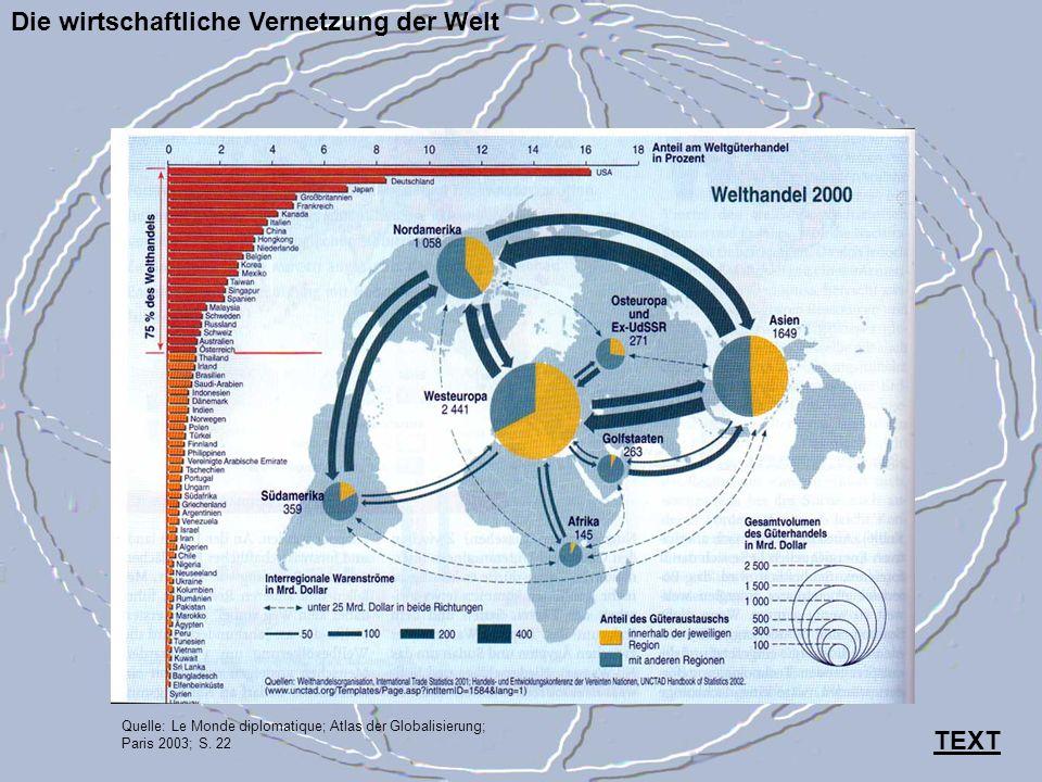 Die wirtschaftliche Vernetzung der Welt Quelle: Le Monde diplomatique; Atlas der Globalisierung; Paris 2003; S. 22 TEXT