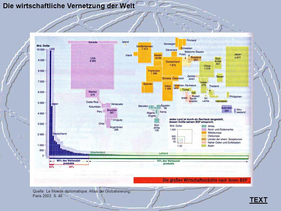 Die wirtschaftliche Vernetzung der Welt Quelle: Le Monde diplomatique; Atlas der Globalisierung; Paris 2003; S. 46 TEXT