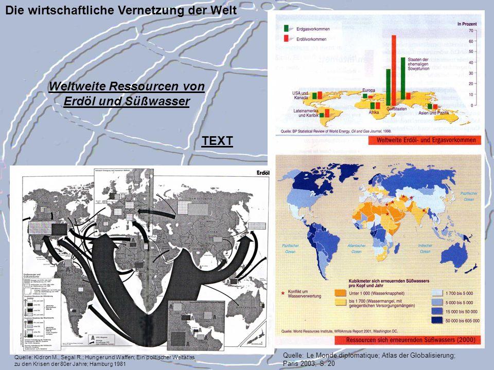 Die wirtschaftliche Vernetzung der Welt Quelle: Kidron M., Segal R.; Hunger und Waffen; Ein politischer Weltatlas zu den Krisen der 80er Jahre; Hambur