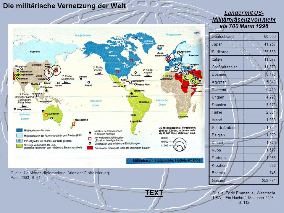 Die militärische Vernetzung der Welt Quelle: Le Monde diplomatique; Atlas der Globalisierung; Paris 2003; S. 94 Deutschland60.053 Japan41.257 Südkorea