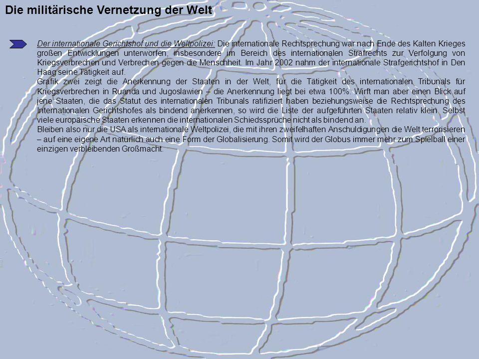 Die militärische Vernetzung der Welt Der internationale Gerichtshof und die Weltpolizei: Die internationale Rechtsprechung war nach Ende des Kalten Kr