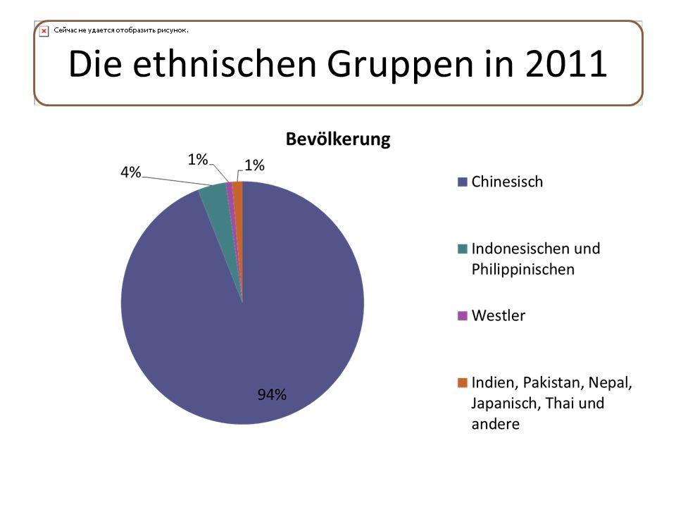 Die ethnischen Gruppen in 2011