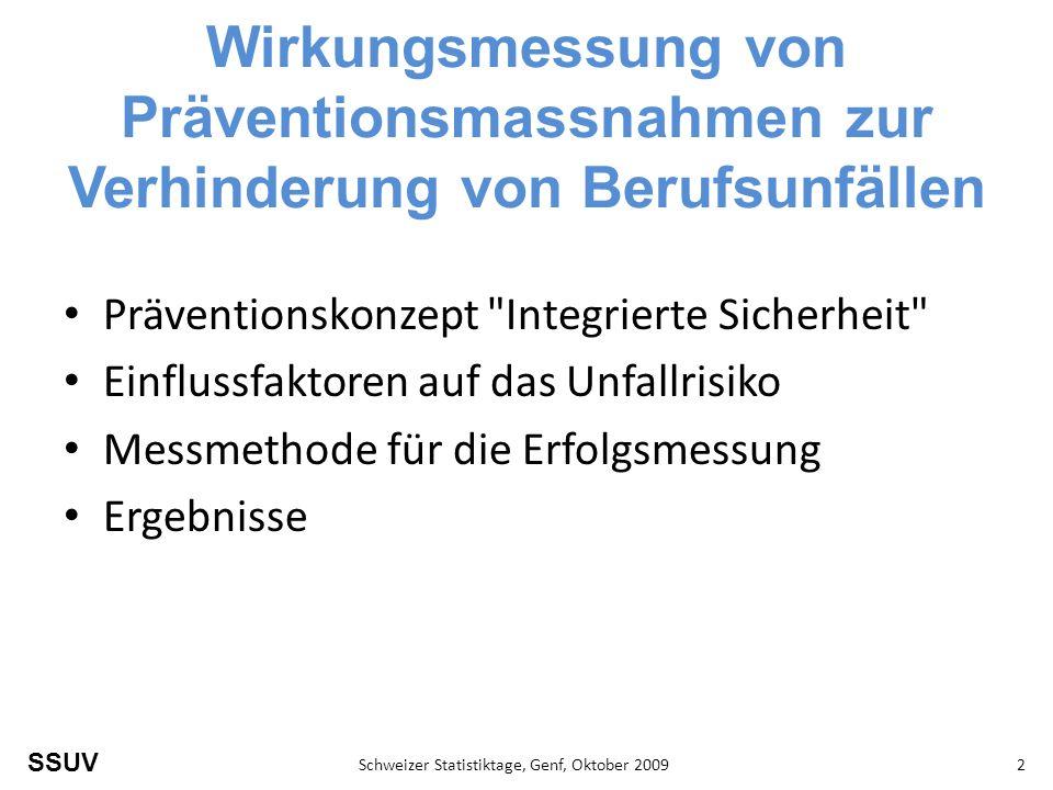 SSUV Schweizer Statistiktage, Genf, Oktober 20092 Wirkungsmessung von Präventionsmassnahmen zur Verhinderung von Berufsunfällen Präventionskonzept Integrierte Sicherheit Einflussfaktoren auf das Unfallrisiko Messmethode für die Erfolgsmessung Ergebnisse