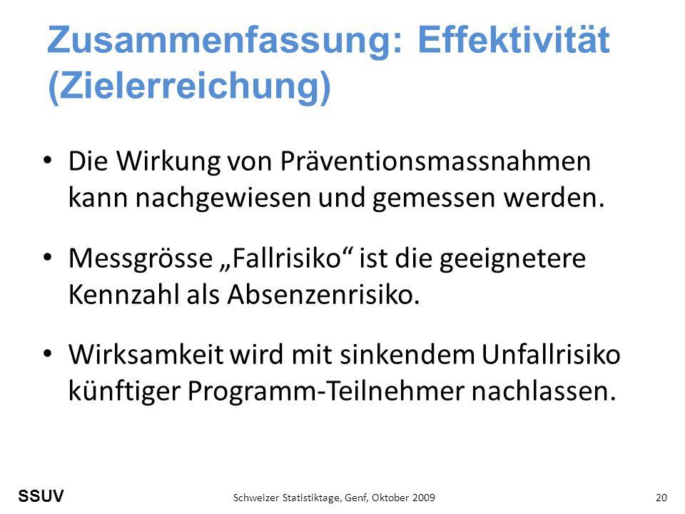 SSUV Schweizer Statistiktage, Genf, Oktober 200920 Zusammenfassung: Effektivität (Zielerreichung) Die Wirkung von Präventionsmassnahmen kann nachgewiesen und gemessen werden.