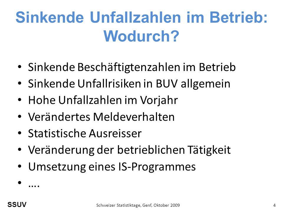 SSUV Schweizer Statistiktage, Genf, Oktober 20094 Sinkende Unfallzahlen im Betrieb: Wodurch.