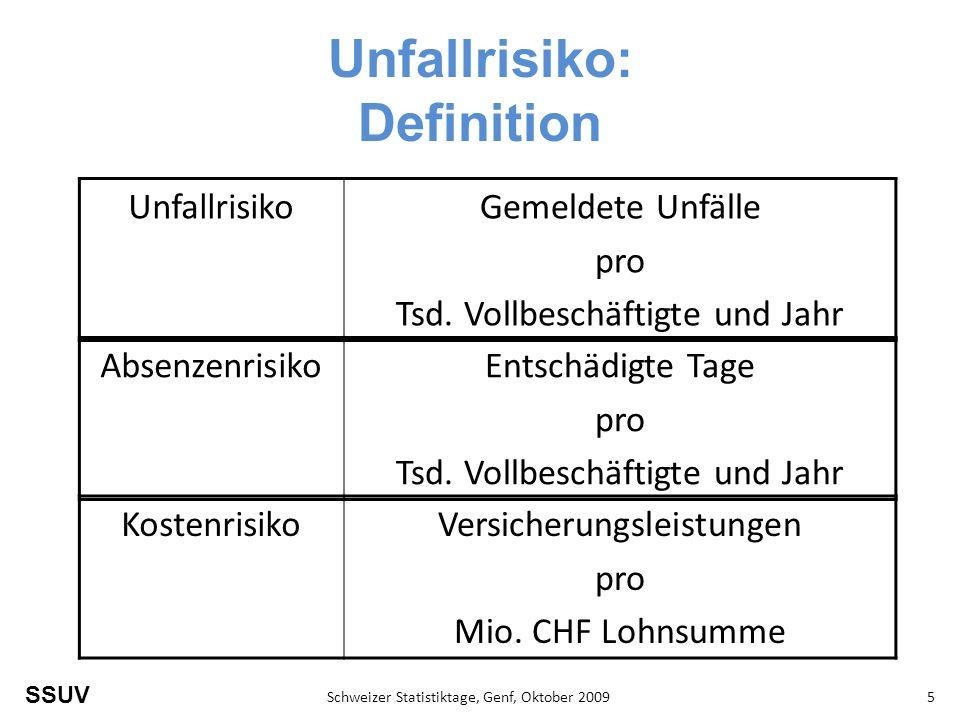 SSUV Schweizer Statistiktage, Genf, Oktober 20095 Unfallrisiko: Definition UnfallrisikoGemeldete Unfälle pro Tsd.