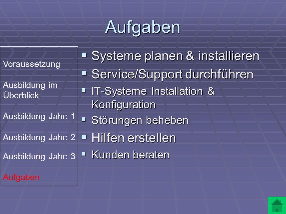 Ausbildung Jahr: 3 Systeme steuern im Betrieb Systeme steuern im Betrieb Benutzerprobleme analysieren/lösen Benutzerprobleme analysieren/lösen Vorauss