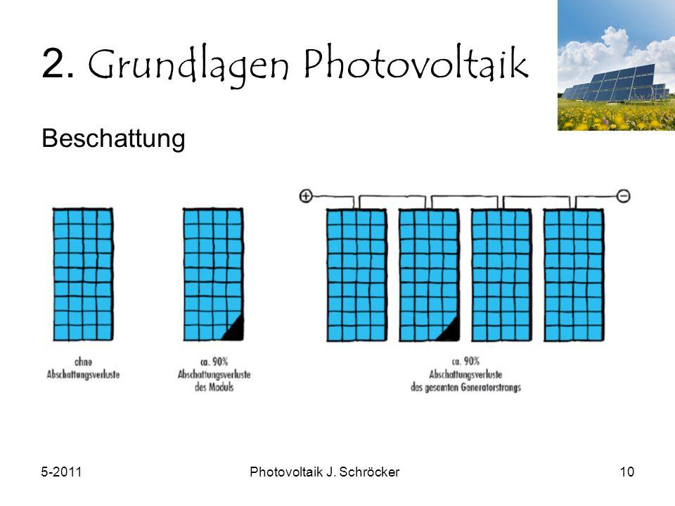 5-2011Photovoltaik J. Schröcker10 2. Grundlagen Photovoltaik Beschattung