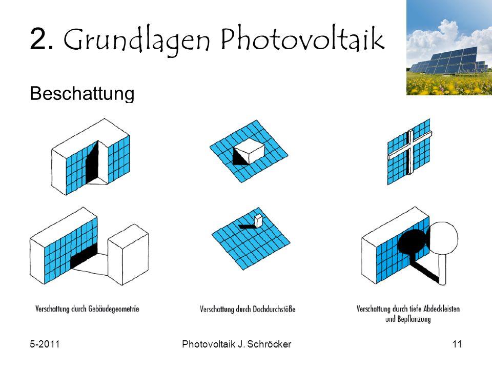 5-2011Photovoltaik J. Schröcker11 2. Grundlagen Photovoltaik Beschattung