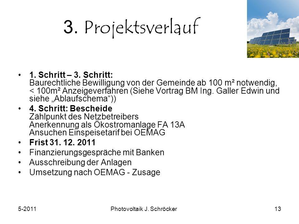 5-2011Photovoltaik J. Schröcker13 3. Projektsverlauf 1.