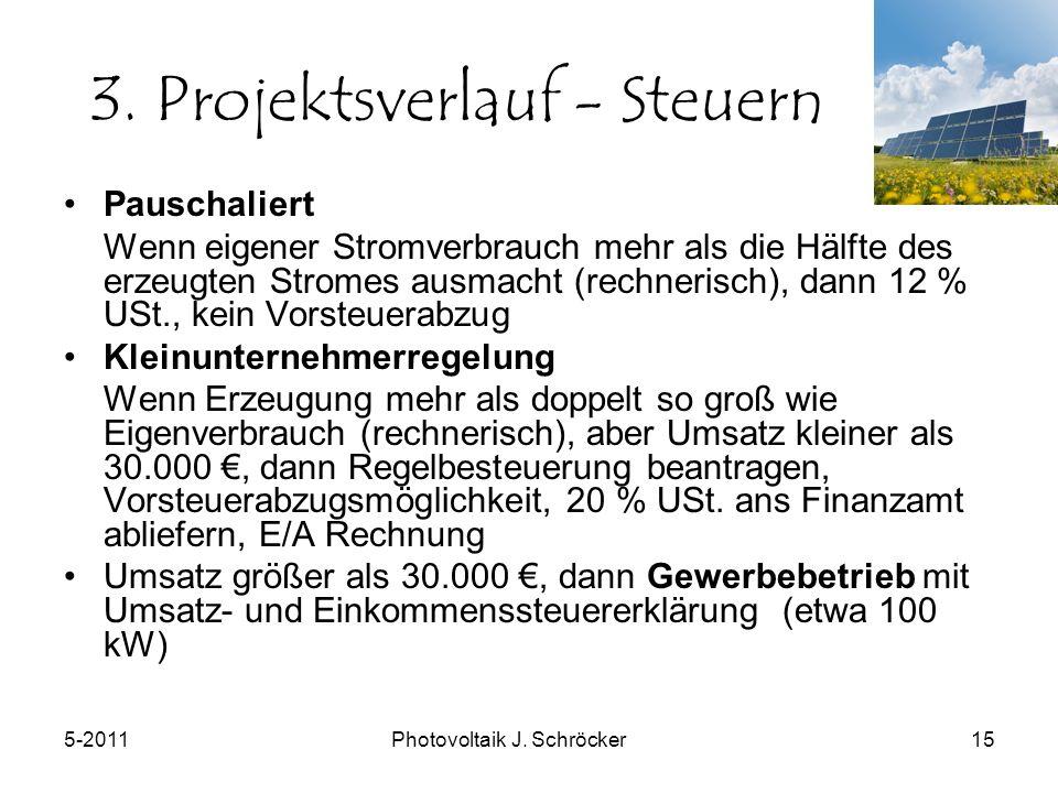 5-2011Photovoltaik J. Schröcker15 3.