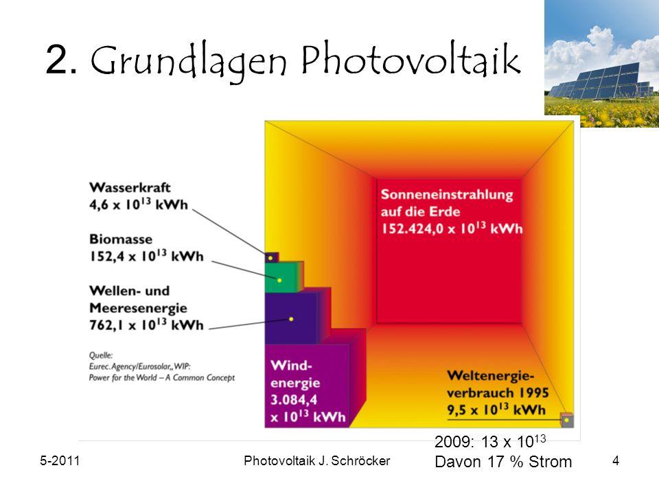 5-2011Photovoltaik J. Schröcker4 2. Grundlagen Photovoltaik 2009: 13 x 10 13 Davon 17 % Strom