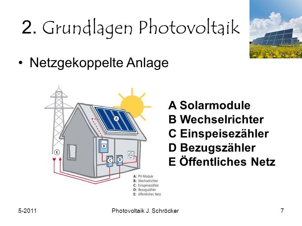 5-2011Photovoltaik J. Schröcker7 2.