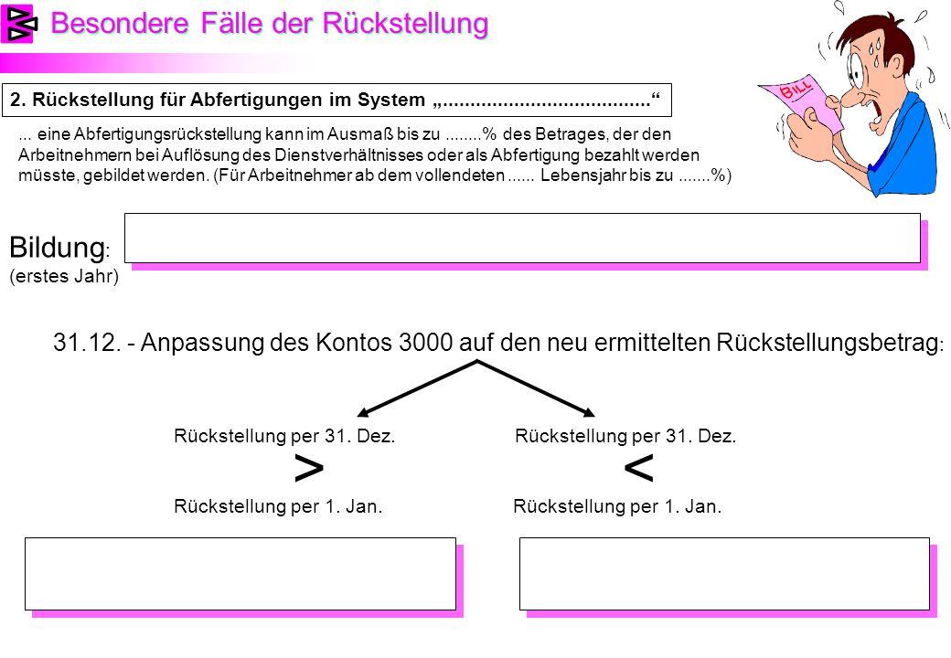 Besondere Fälle der Rückstellung 2. Rückstellung für Abfertigungen im System...................................... Bildung : (erstes Jahr) 31.12. - An