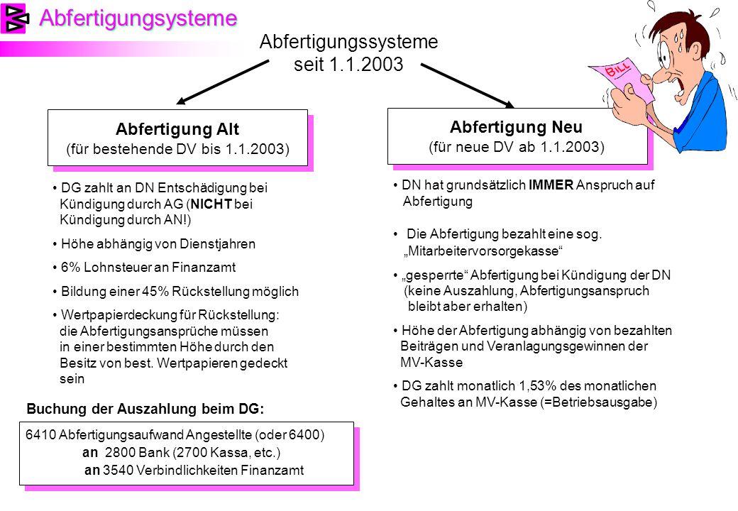Abfertigungsysteme Abfertigungssysteme seit 1.1.2003 Abfertigung Neu (für neue DV ab 1.1.2003) Abfertigung Alt (für bestehende DV bis 1.1.2003) DG zah