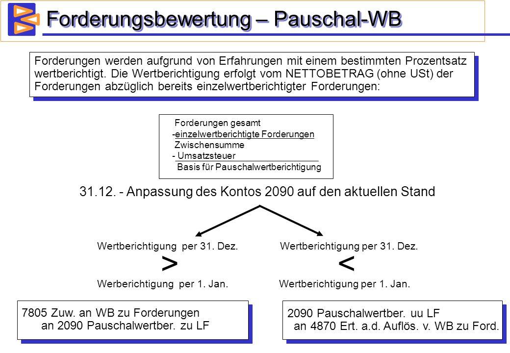 Forderungsbewertung – Pauschal-WB Forderungen werden aufgrund von Erfahrungen mit einem bestimmten Prozentsatz wertberichtigt. Die Wertberichtigung er