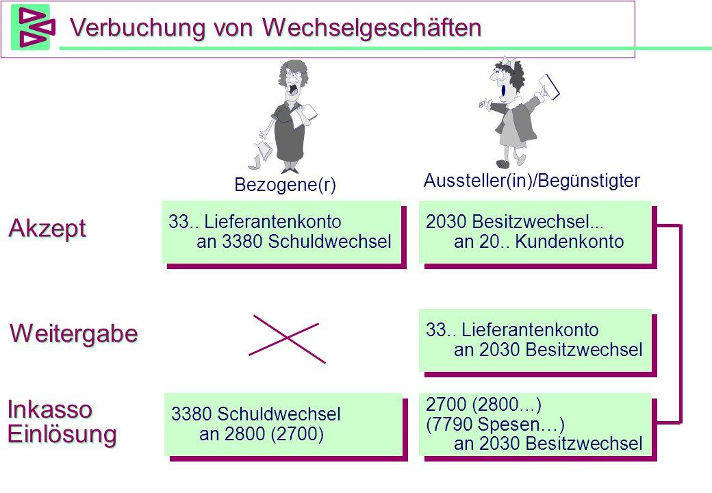 Verbuchung von Wechselgeschäften Bezogene(r) Aussteller(in)/Begünstigter Akzept 33.. Lieferantenkonto an 3380 Schuldwechsel 33.. Lieferantenkonto an 3