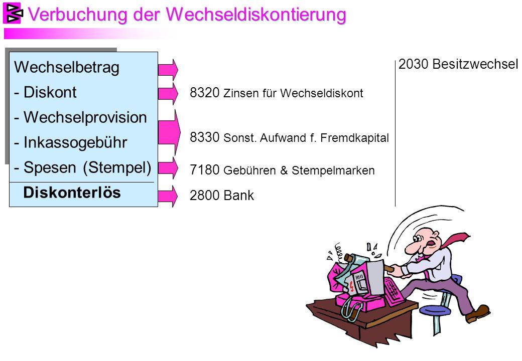 Verbuchung der Wechseldiskontierung Wechselbetrag - Diskont - Wechselprovision - Inkassogebühr - Spesen (Stempel) Diskonterlös 8320 Zinsen für Wechsel