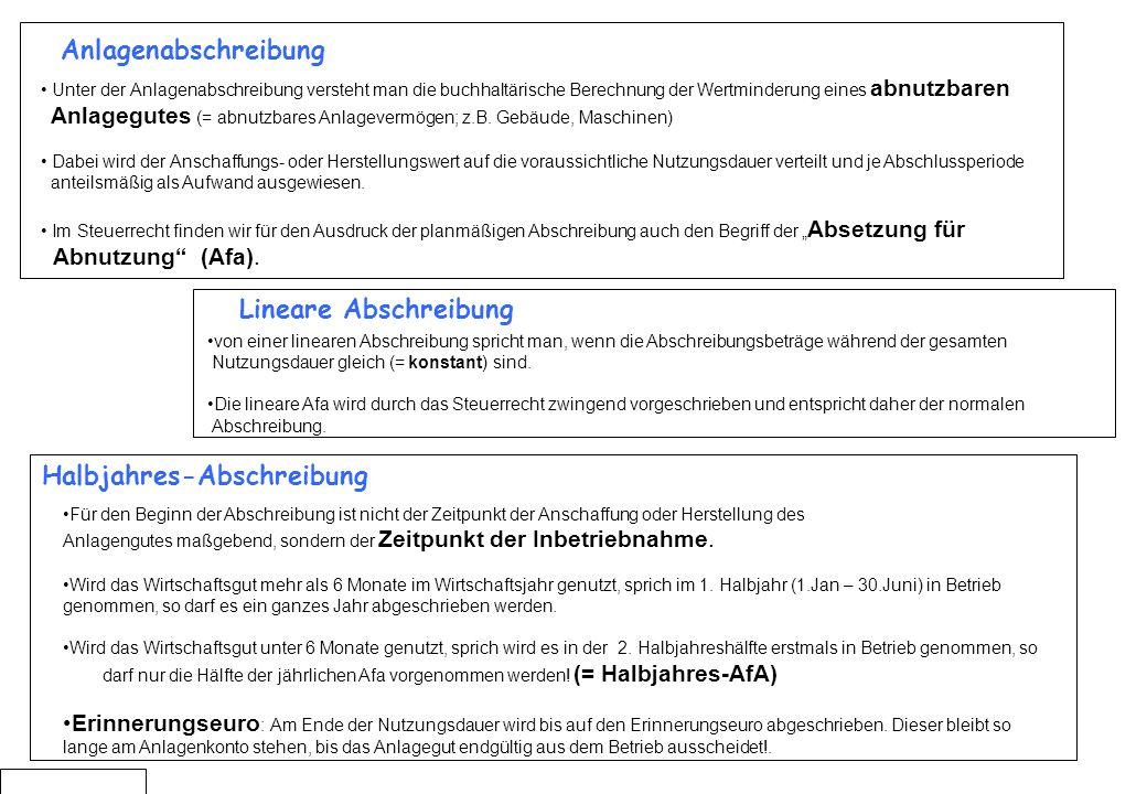 Die Abschreibung - Grundbegriffe Nutzungsdauer Abschreibungsbasis Abschreibungssatz Abschreibungbetrag Buchwert...