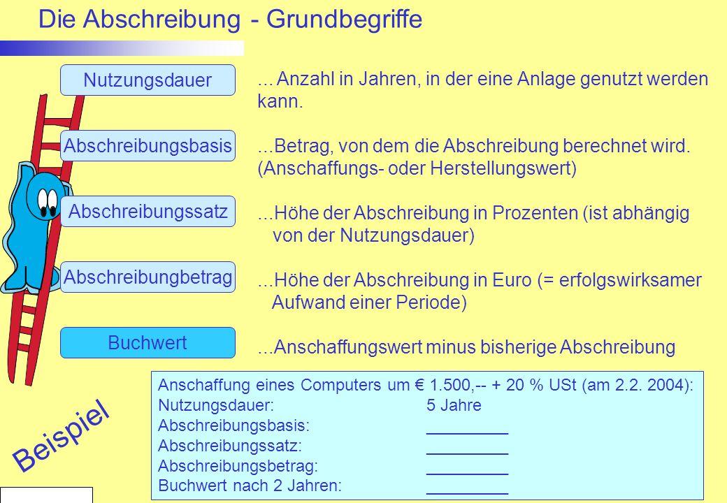 Die Abschreibung - Grundbegriffe Nutzungsdauer Abschreibungsbasis Abschreibungssatz Abschreibungbetrag Buchwert... Anzahl in Jahren, in der eine Anlag