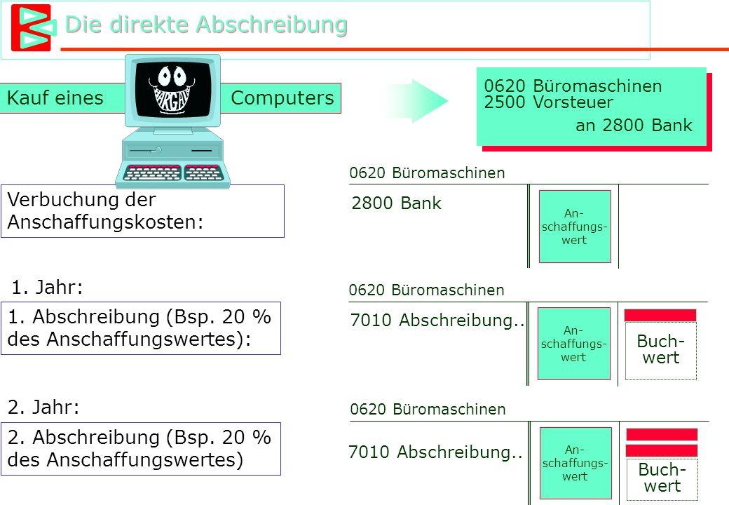 0620 Büromaschinen An- schaffungs- wert 2800 Bank 0692 Kumulierte Abschreibungen zu Büromaschinen 7010 Afa Verbuchung der Anschaffungskosten 7010 Abschreibung...