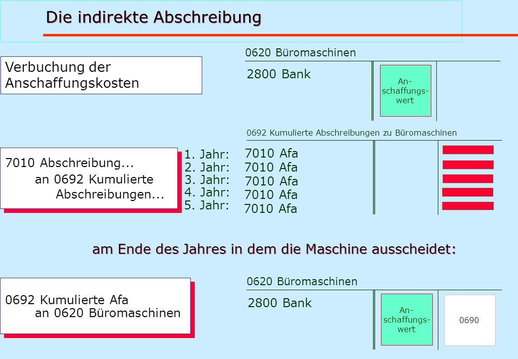 0620 Büromaschinen An- schaffungs- wert 2800 Bank 0692 Kumulierte Abschreibungen zu Büromaschinen 7010 Afa Verbuchung der Anschaffungskosten 7010 Absc