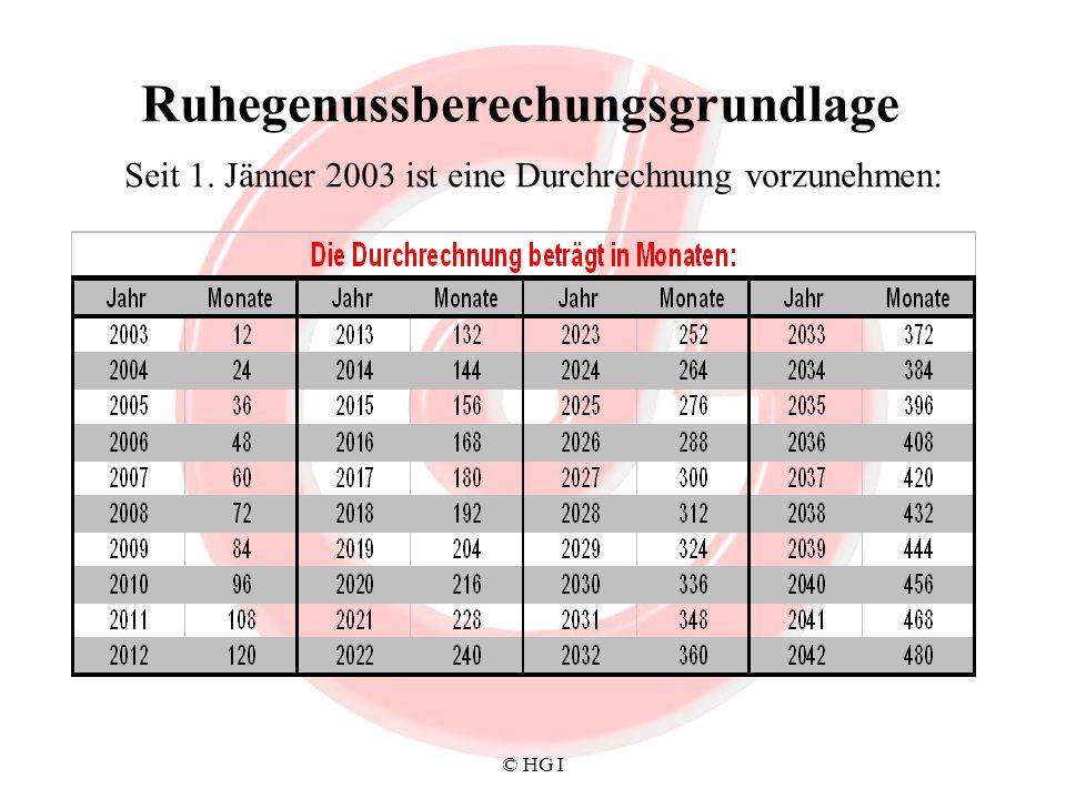 © HG I Ruhegenussberechungsgrundlage Seit 1. Jänner 2003 ist eine Durchrechnung vorzunehmen: