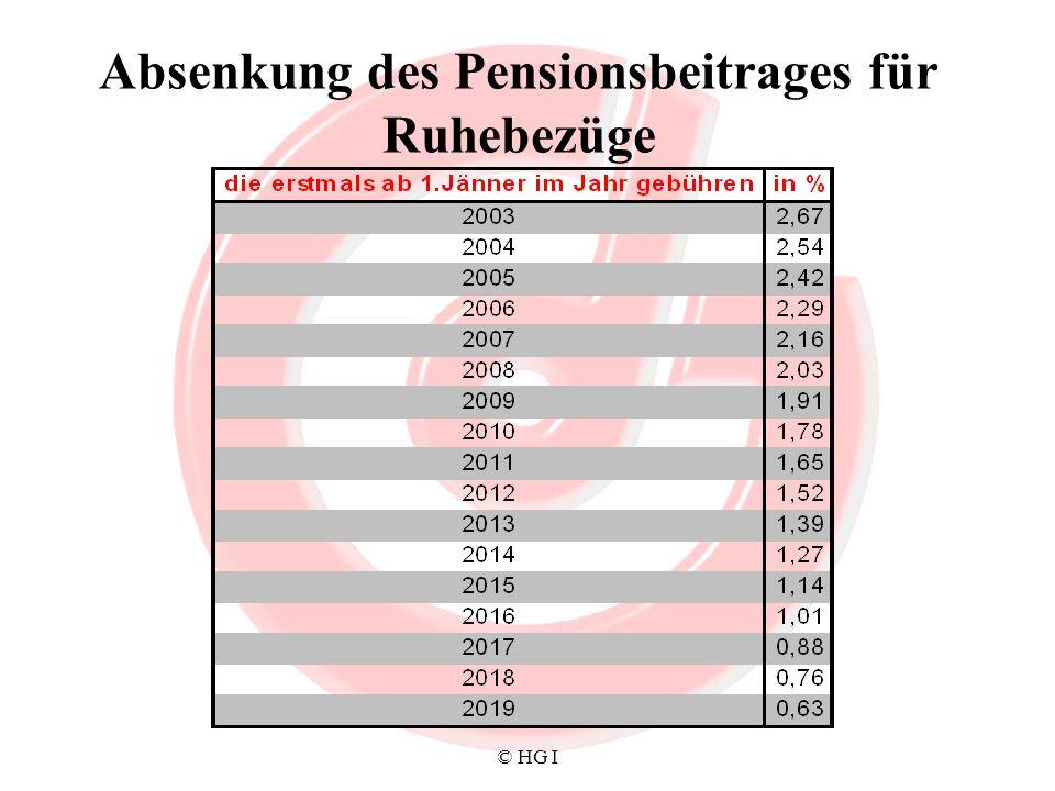 © HG I Absenkung des Pensionsbeitrages für Ruhebezüge