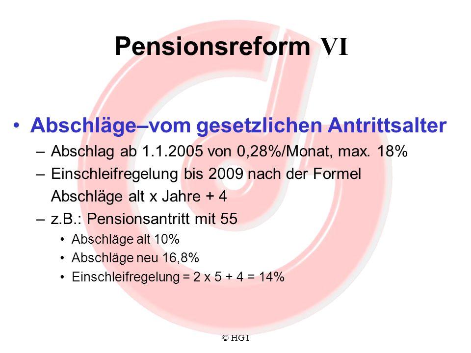© HG I Pensionsreform VI Abschläge–vom gesetzlichen Antrittsalter –Abschlag ab 1.1.2005 von 0,28%/Monat, max. 18% –Einschleifregelung bis 2009 nach de