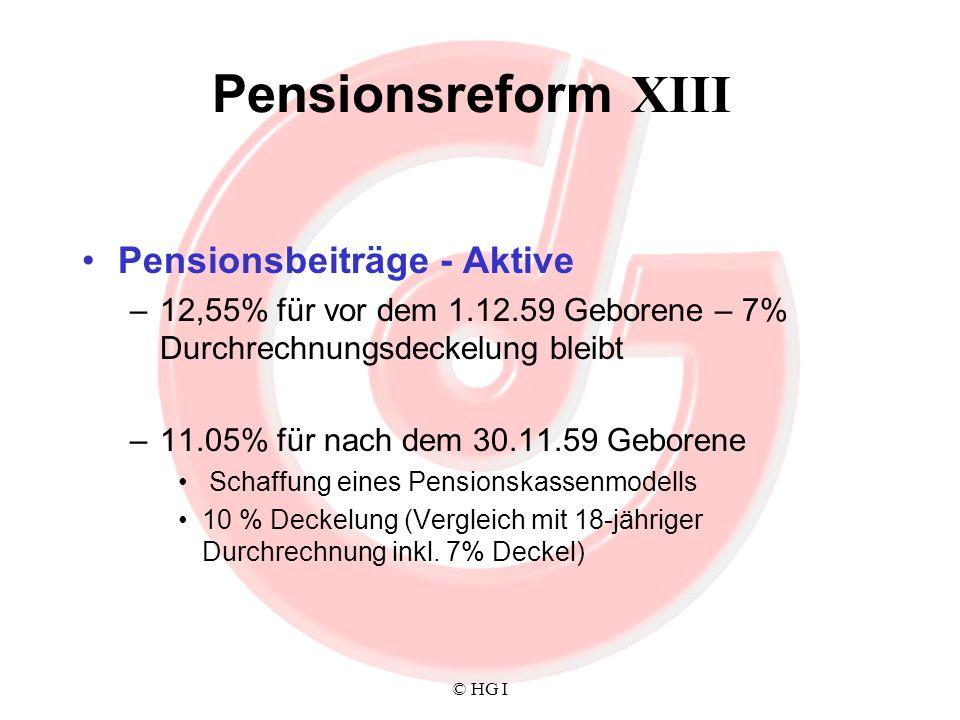 © HG I Pensionsreform XIII Pensionsbeiträge - Aktive –12,55% für vor dem 1.12.59 Geborene – 7% Durchrechnungsdeckelung bleibt –11.05% für nach dem 30.