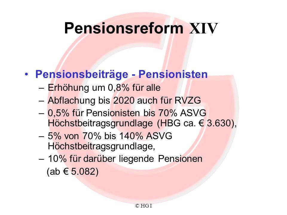© HG I Pensionsreform XIV Pensionsbeiträge - Pensionisten –Erhöhung um 0,8% für alle –Abflachung bis 2020 auch für RVZG –0,5% für Pensionisten bis 70%
