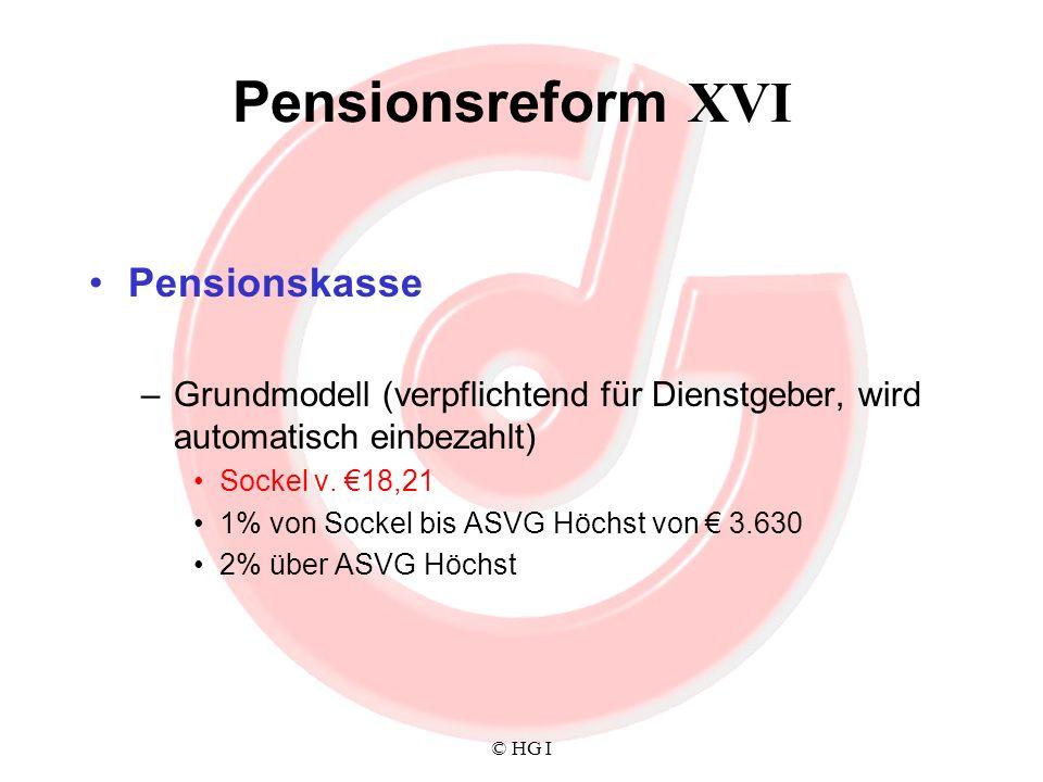 © HG I Pensionsreform XVI Pensionskasse –Grundmodell (verpflichtend für Dienstgeber, wird automatisch einbezahlt) Sockel v. 18,21 1% von Sockel bis AS