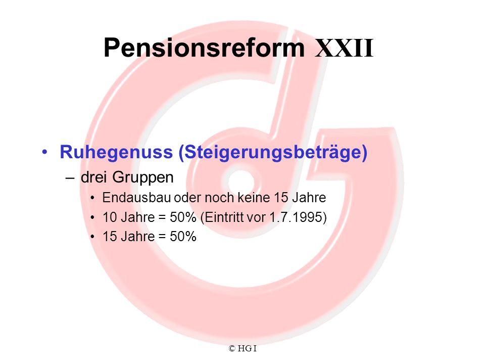 Pensionsreform XXII Ruhegenuss (Steigerungsbeträge) –drei Gruppen Endausbau oder noch keine 15 Jahre 10 Jahre = 50% (Eintritt vor 1.7.1995) 15 Jahre =