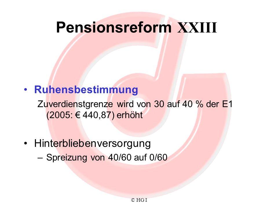 Pensionsreform XXIII Ruhensbestimmung Zuverdienstgrenze wird von 30 auf 40 % der E1 (2005: 440,87) erhöht Hinterbliebenversorgung –Spreizung von 40/60