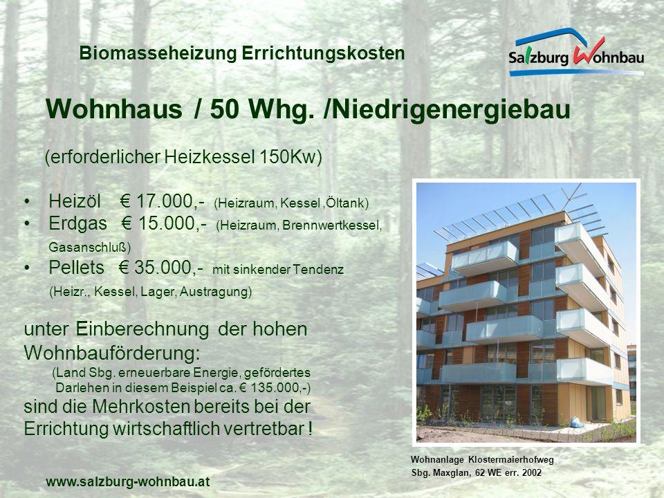 www.salzburg-wohnbau.at Biomasseheizung Errichtungskosten (erforderlicher Heizkessel 150Kw) Heizöl 17.000,- (Heizraum, Kessel,Öltank) Erdgas 15.000,-