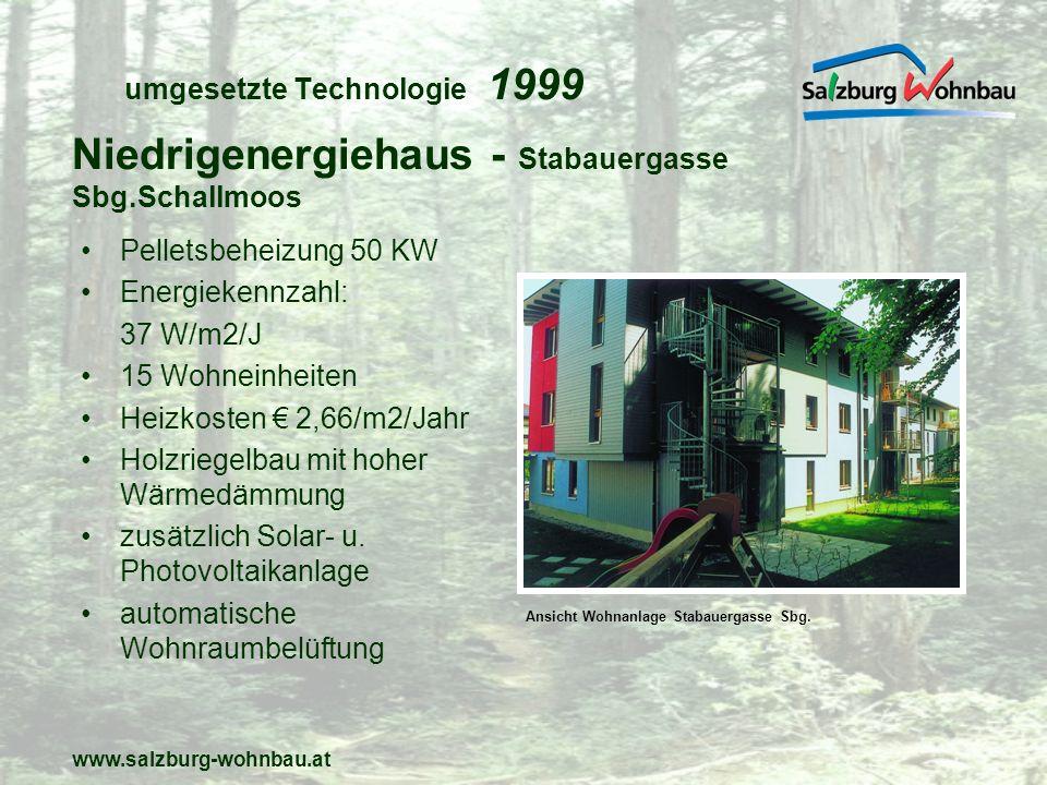 www.salzburg-wohnbau.at umgesetzte Technologie 1999 Pelletsbeheizung 50 KW Energiekennzahl: 37 W/m2/J 15 Wohneinheiten Heizkosten 2,66/m2/Jahr Holzrie