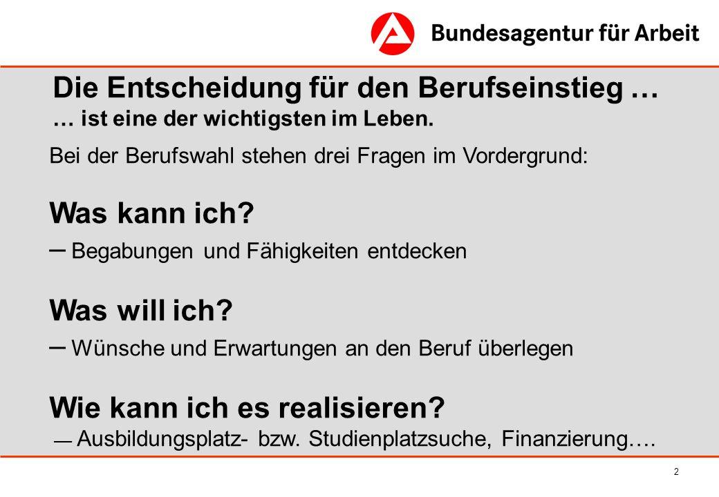 43 Zeitplan zur Berufswahl KURSNET Veranstaltungs- datenbank JOBBÖRSE BERUFENET